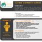 Science Outreach Scheme