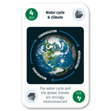 Water Cycle & Climate