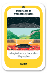 Importance of Greenhouse Gases