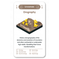 Orography